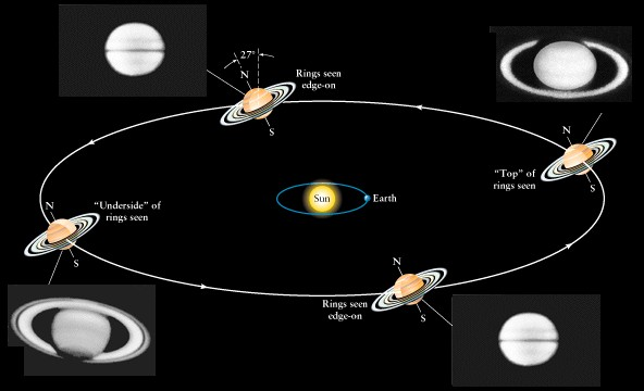 Astronomy 104: Lecture 22 Printable Version