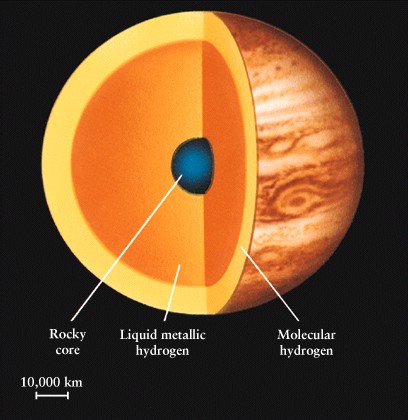 structure of planet jupiter - photo #10