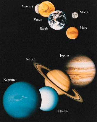 photograph regarding Printable Planets to Scale known as Astronomy 104: Lecture 8 (Printable Edition)